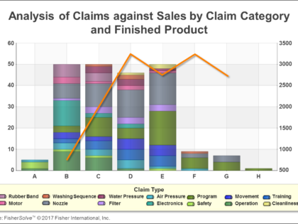 Using Market Data In Product Management