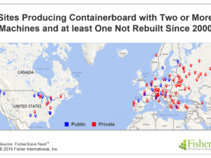 3-to-1 Containerboard Replacement Investments – More to come?